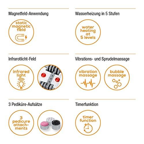 Beurer FB 50 Fußbad, mit Fußreflexzonenmassage, Pediküre-Aufsätze, Wasserheizung, Sprudelmassage, Infrarot-Lichtpunkte und Magnetfeld Anwendung - 3